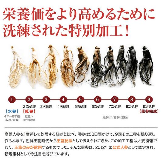 高麗人参の白参から紅参、黒参への移り変わり