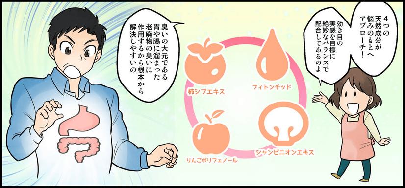 みやびの爽臭サプリが胃腸に作用するサプリランキングにランクイン