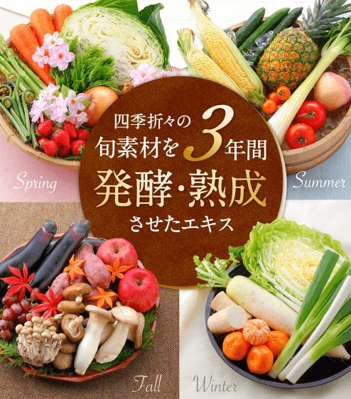 310種類の健康素材