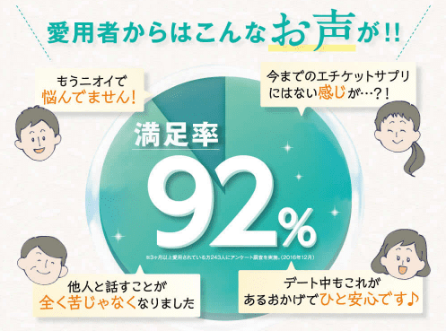 フレピュア口コミ特集